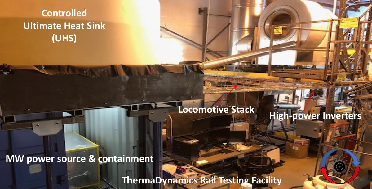 TEsting-Facility-TDR